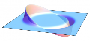 A simplified image of what Alcubierre's space warp looks like.